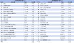 05-無線+有線電視TOP20節目排行