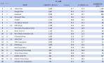 05-網路觀察窗11月份排名 (35-44歲)