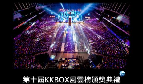 kkbox2015