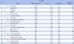 05-6月份網域群排名TOP20