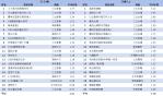 04-有線電視TOP20節目排行-2