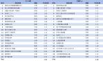 02-無線電視TOP20節目排行