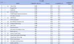 05-網域群排名TOP20