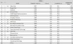 03-6月份 網域群排名TOP20