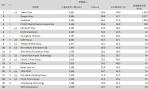 03-8月份 網域群排名TOP20