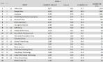 03-10月份 網域群排名TOP20