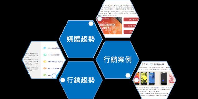 凱絡媒體_凱絡媒體週報_行銷人的趨勢觀察分析GURU.png