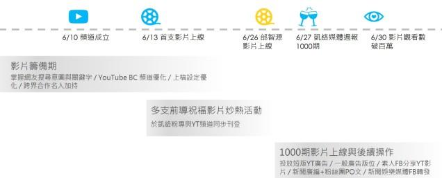 凱絡媒體_凱絡媒體週報_YouTube_頻道_影片_邰智源.jpg