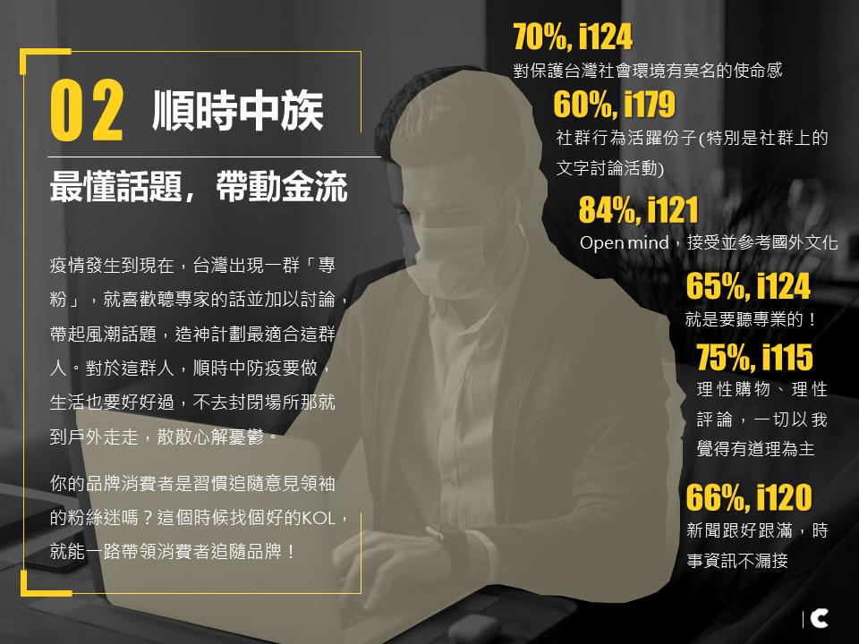 疫情發生到現在,台灣出現一群「專粉」,就喜歡聼專家的話並加以討論,帶起風潮話題,造神計劃最適合這群人。對於這群人,順時中防疫要做,生活也要好好過,不去封閉場所那就到戶外走走,散散心解憂鬱。 你的品牌消費者是習慣追隨意見領袖的粉絲迷嗎?這個時候找個好的KOL,就能一路帶領消費者追隨品牌!